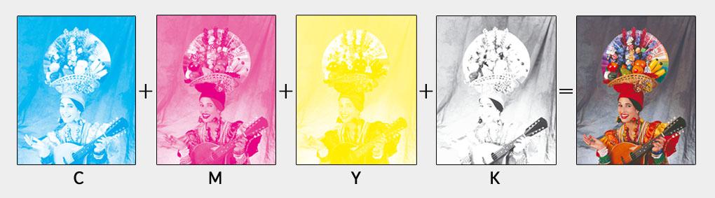 Slike in barvni sistemi 3